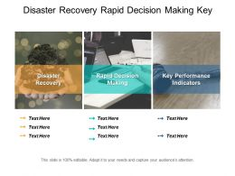Disaster Recovery Rapid Decision Making Key Performance Indicators Cpb