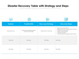 Disaster Recovery Table With Strategy And Steps