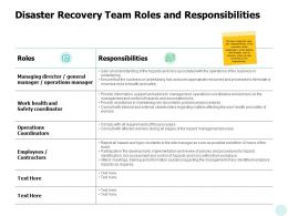 Disaster Recovery Team Roles And Responsibilities Employees Contractors Ppt Powerpoint Presentation