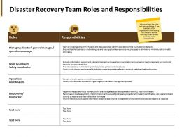Disaster Recovery Team Roles And Responsibilities Operations Manager Ppt Powerpoint Presentation Pictures Slide