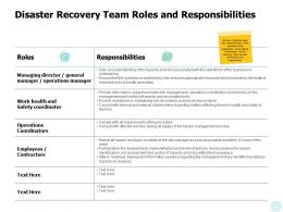 Disaster Recovery Team Roles And Responsibilities Ppt Powerpoint Presentation File Outfit