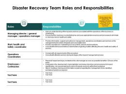 Disaster Recovery Team Roles And Responsibilities Work Health Ppt Powerpoint Slides