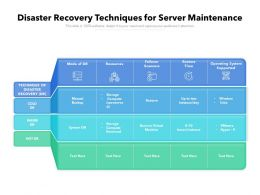 Disaster Recovery Techniques For Server Maintenance