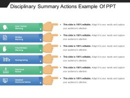 Disciplinary Summary Actions Example Of Ppt