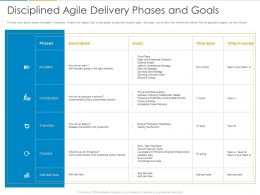 Disciplined Agile Delivery Phases And Goals Ppt Powerpoint Presentation Styles Show