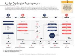 Disciplined Agile Delivery Roles Agile Delivery Framework Ppt Powerpoint Presentation Portfolio
