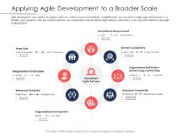 Disciplined Agile Delivery Roles Applying Agile Development To A Broader Scale Ppt Infographic