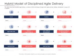 Disciplined Agile Delivery Roles Hybrid Model Of Disciplined Agile Delivery Ppt Infographics