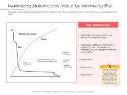Disciplined Agile Delivery Roles Maximizing Stakeholders Value By Minimizing Risk Ppt Format