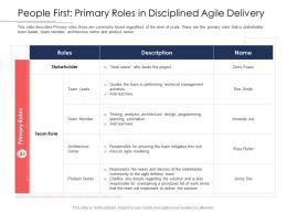 Disciplined Agile Delivery Roles People First Primary Roles In Disciplined Agile Delivery Ppt Ideas