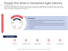 Disciplined Agile Delivery Roles People First Roles In Disciplined Agile Delivery Ppt Inspiration