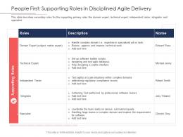 Disciplined Agile Delivery Roles People First Supporting Roles In Disciplined Agile Delivery Ppt Ideas