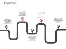 Disciplined Agile Delivery Roles Roadmap Ppt Powerpoint Presentation Summary Grid