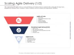 Disciplined Agile Delivery Roles Scaling Agile Delivery Appropriate Ppt Powerpoint Visual Aids