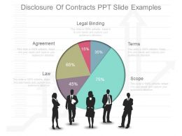 Disclosure Of Contracts Ppt Slide Examples