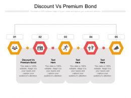 Discount Vs Premium Bond Ppt Powerpoint Presentation Model Example Cpb