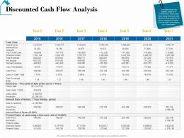 Discounted Cash Flow Analysis Expense Real Estate Detailed Analysis Ppt Objects