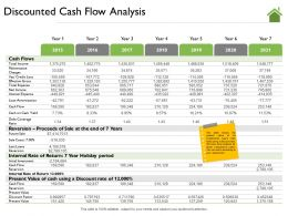 Discounted Cash Flow Analysis Income M2193 Ppt Powerpoint Presentation Show Deck