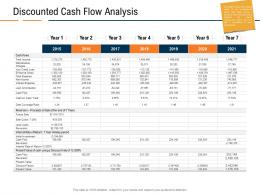 Discounted Cash Flow Analysis Real Estate Industry In Us Ppt Powerpoint Presentation Slides Picture