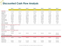 Discounted Cash Flow Analysis Sale At End Ppt Powerpoint Presentation Ideas Background Image