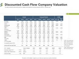 Discounted Cash Flow Company Valuation First Venture Capital Funding Ppt Outline Grid