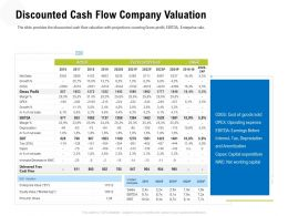 Discounted Cash Flow Company Valuation M3324 Ppt Powerpoint Presentation Infographics Images