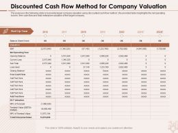 Discounted Cash Flow Method For Company Valuation Balance Ppt Powerpoint Presentation Ideas Introduction