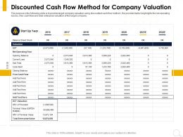 Discounted Cash Flow Method For Company Valuation Loss Used Ppt Powerpoint Presentation Background Designs
