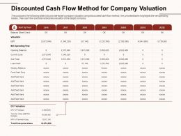 Discounted Cash Flow Method For Company Valuation Terminal Value Ppt Powerpoint Presentation Visual Aids Pictures