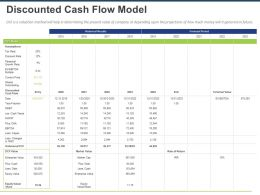 Discounted Cash Flow Model Ppt Powerpoint Presentation Styles Example Introduction