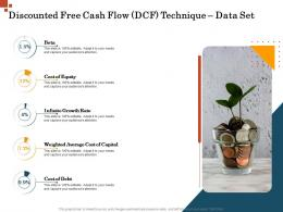 Discounted Free Cash Flow DCF Technique Data Set Inorganic Growth Management Ppt Demonstration