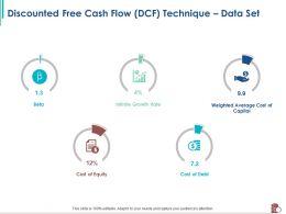 Discounted Free Cash Flow DCF Technique Data Set M2384 Ppt Powerpoint Presentation Portfolio