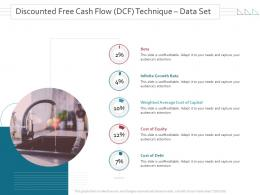 Discounted Free Cash Flow DCF Technique Data Set Merger And Takeovers Ppt Graphic Images