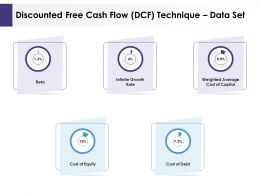 Discounted Free Cash Flow DCF Technique Data Set Ppt Powerpoint Show