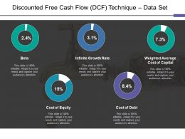 Discounted Free Cash Flow Dcf Technique Data Set Ppt Show