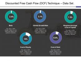 Discounted Free Cash Flow Dcf Technique Data Set Ppt Show