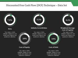 Discounted Free Cash Flow Dcf Technique Data Set Ppt Styles Slide