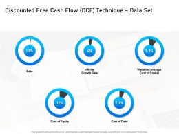 Discounted Free Cash Flow DCF Technique Data Set Rate Ppt Powerpoint Presentation Infographics
