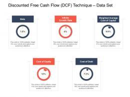 Discounted Free Cash Flow DCF Technique Data Set Strategic Mergers Ppt Guidelines