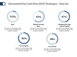 Discounted Free Cash Flow Technique Data Set Ppt File Introduction