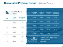 Discounted Payback Period Valuation Ppt Slides Guide