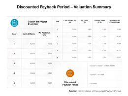 Discounted Payback Period Valuation Summary Cash Inflows Powerpoint Presentation