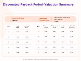 Discounted Payback Period Valuation Summary Cash Inflows Ppt Powerpoint Presentation Summary
