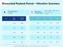 Discounted Payback Period Valuation Summary Inflows Powerpoint Presentation Slide