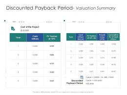 Discounted Payback Period Valuation Summary Infrastructure Engineering Facility Management Ppt Tips