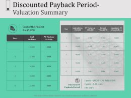 Discounted Payback Period Valuation Summary N579 Ppt Powerpoint Presentation Templates