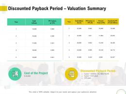Discounted Payback Period Valuation Summary Optimizing Infrastructure Using Modern Techniques Ppt Sample