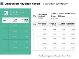Discounted Payback Period Valuation Summary Ppt Powerpoint Ideas