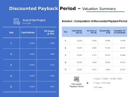 Discounted Payback Period Valuation Summary Ppt Powerpoint Presentation File Layouts