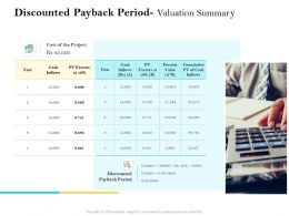 Discounted Payback Period Valuation Summary Ppt Template Format
